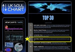 Elements EP No.4 in the UK SOUL CHART!!!