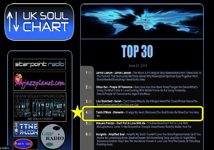 UK Soul Chart No.4